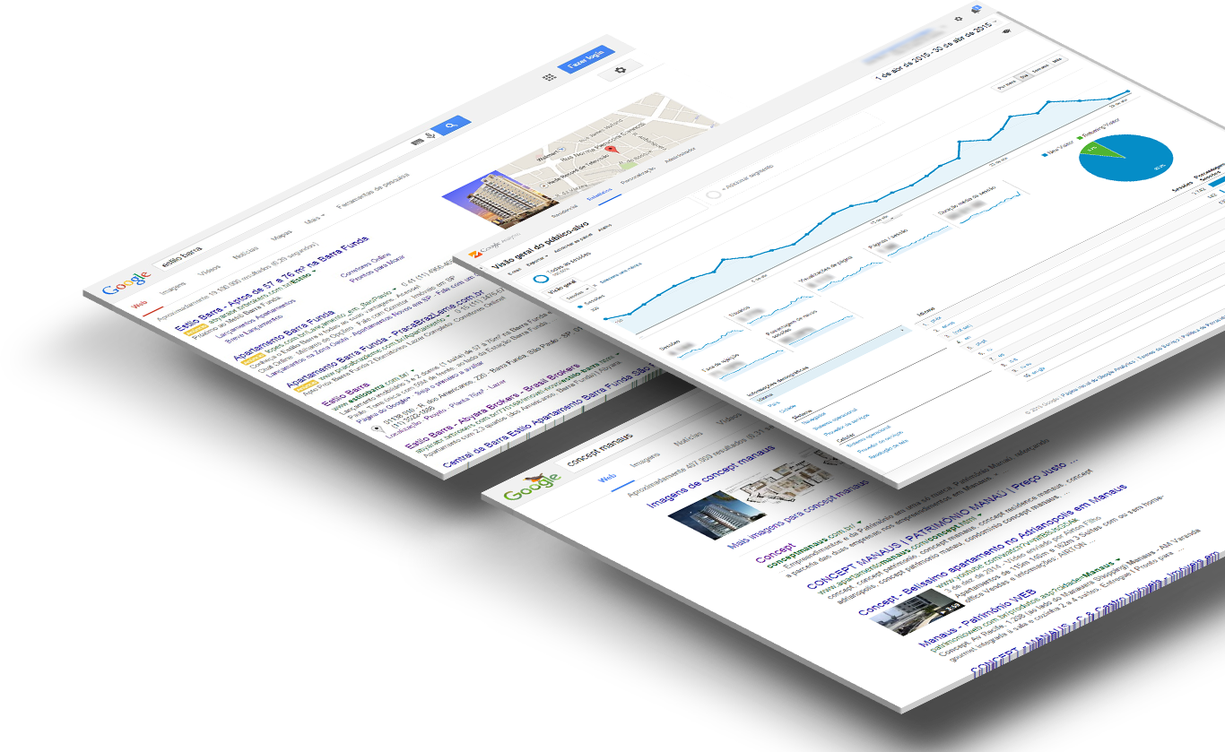 AdWords / Analytics